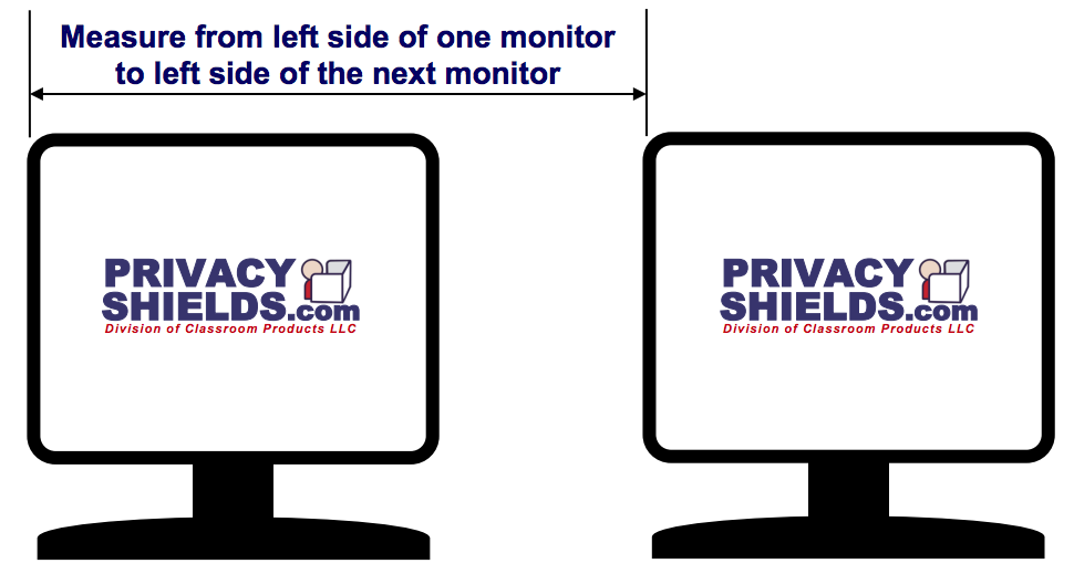 Computer privacy shields
